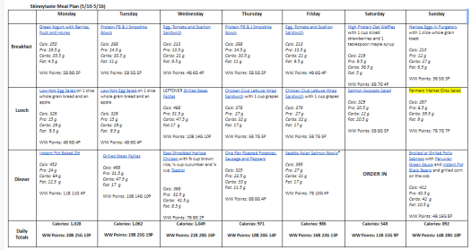 7 Day Healthy Meal Plan (May 10-16) 4