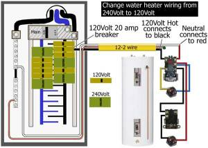 120240V household water heater installed and working