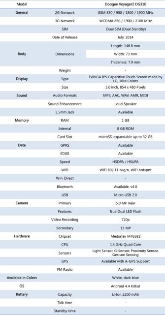 Specifications Doogee Voyager2 DG310