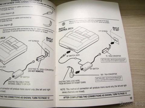 Esquema de conexão do Super Nintendo, com itens opcionais