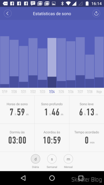 Mi Fit: Estatísticas de Sono