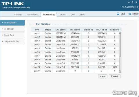 Tela de Monitoramento de Portas no TP-Link Easy Smart Configuration Utility