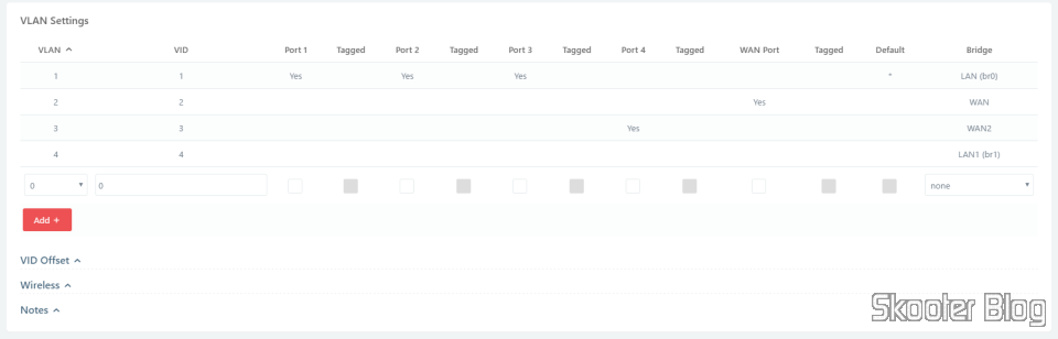 Rounding bug in settings of VLANs of the Tomato by Shibby and