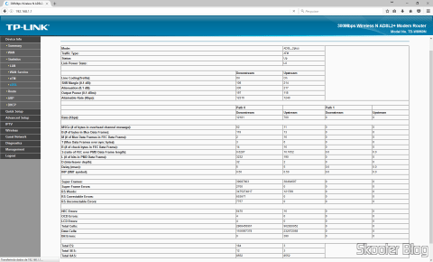 TP-Link TD-W8960N: com o SNR alvo padrão, em 12 dB, enquanto escrevo este artigo