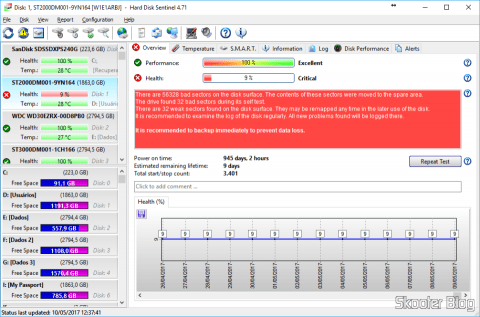 Hard Disk Sentinel giving an estimate of only 9 days of life for my Seagate 2 TB HD