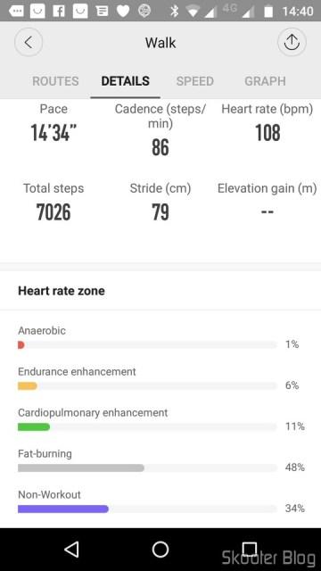 Statistics of a walk.