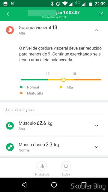 Mi Fit: Gordura Visceral.