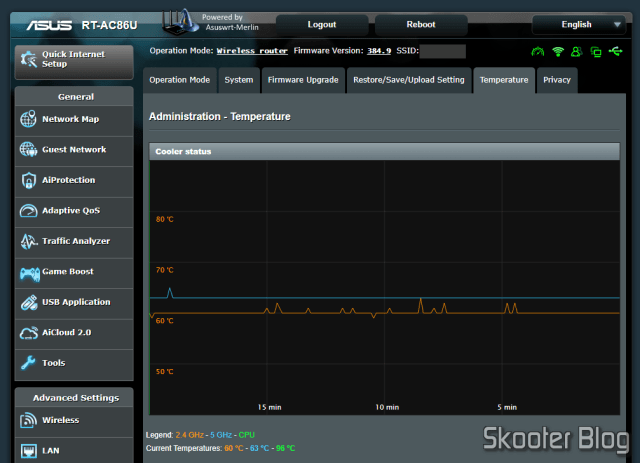 Temperatures in the router, before the installation of fans.
