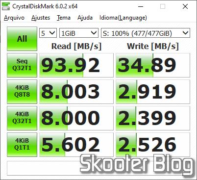 Teste do Cartão microSD Sandisk Ultra 512GB com o CrystalDiskMark.