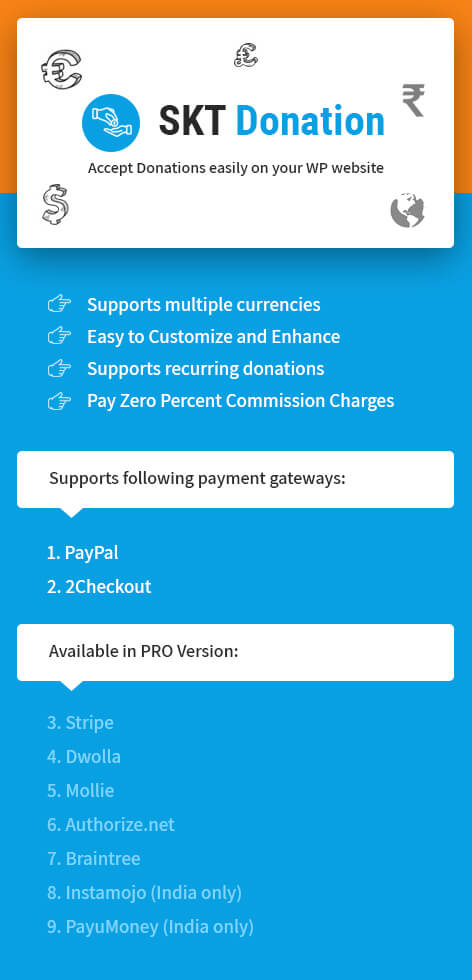 free SKT Donation WordPress plugin