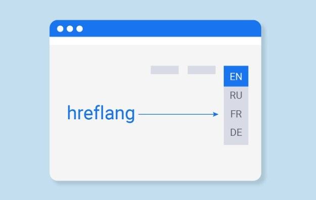 add hreflang tags in WordPress