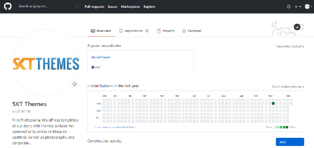 GitHub features Interface