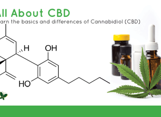 Uploaded To:Know Your CBDs