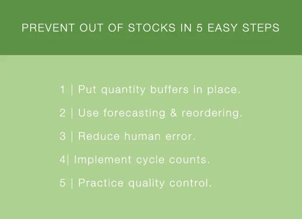 Prevent out of Stocks in 5 Easy Steps