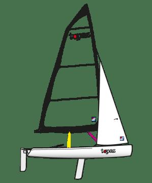 Topper Topaz Uno Race