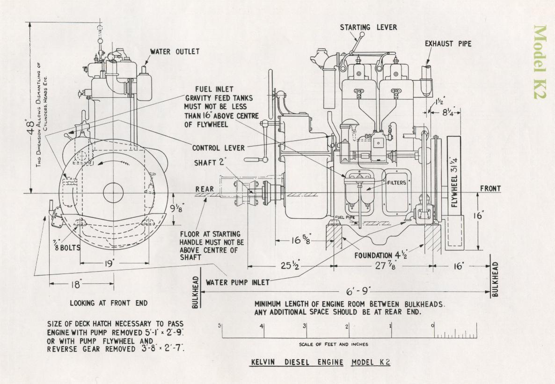 Kelvinsel Model K Installation Drawings