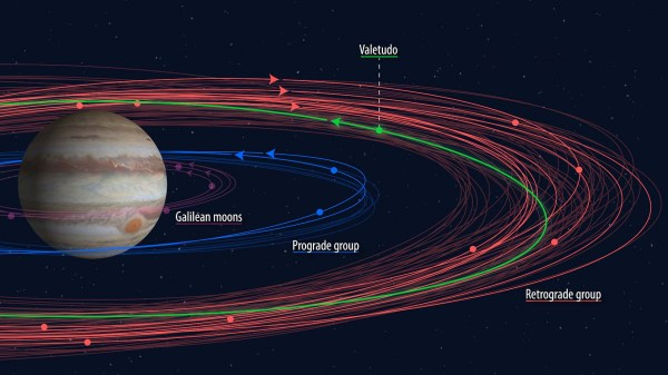 Jupiter's Moons: 10 More Found, 79 Known - Sky & Telescope