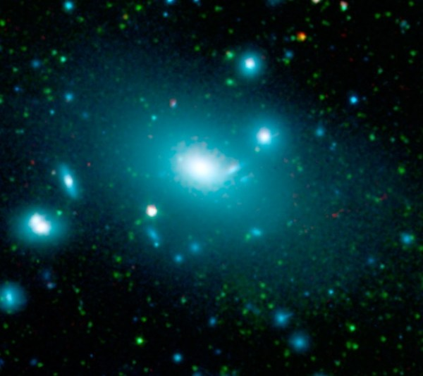 What's the most distant object I can see with my telescope ...