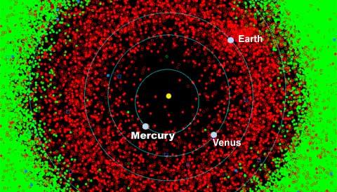 Near-Earth Asteroid Tally Reaches 15,000 - Sky & Telescope