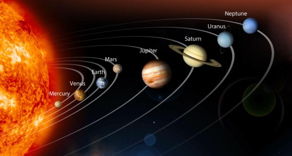 See All Eight Planets in One Night - Sky & Telescope
