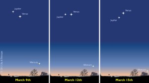 Venus and Jupiter Dance at Dusk  Sky & Telescope