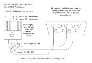 Sky Commander Sky Commander XP4 w Flash Cable, Manual, 2