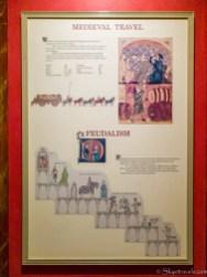 Medieval Travel Panel