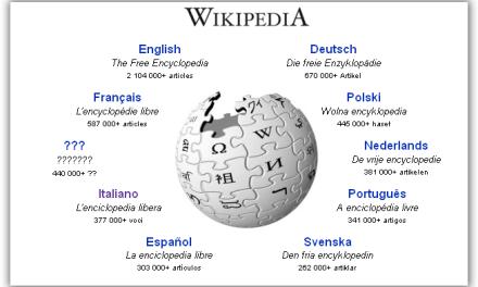 Wikipedia parla anche in dialetto