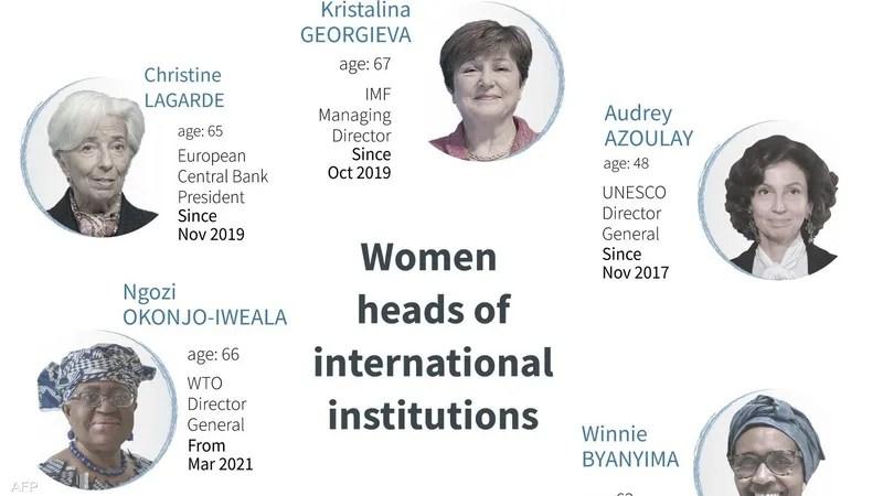 أكثر النساء قوة بالسياسة في العالم