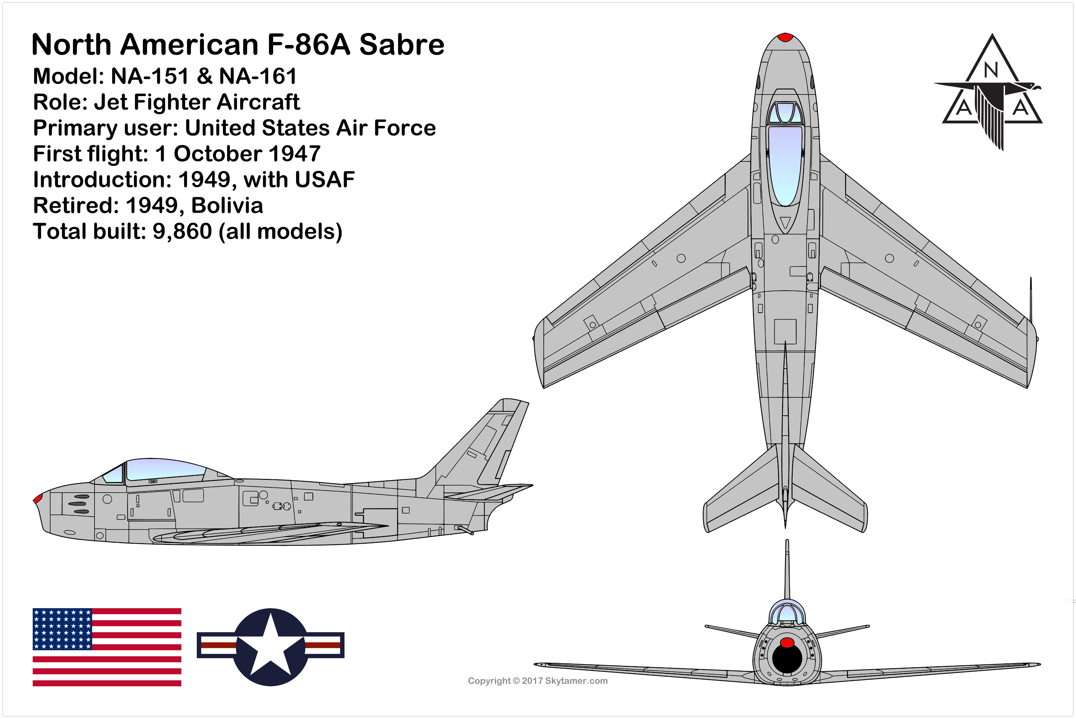 North American F 86a Sabre Single Engine Single Seat Low