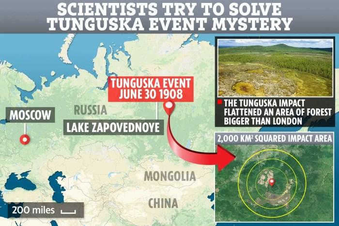 Prepare for impact Tunguska