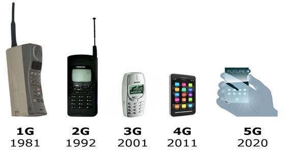 ارتفاع نمو مبيعات الأجهزة الذكية في نهاية العام الجاري