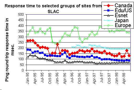Istoricul răspunsurilor pentru grupuri de site-uri (39872 octeți)