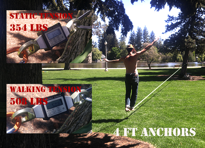 load test slackline slackline tension how to tension a slackline slack tech