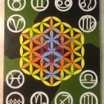 Slackrobats Acro Art: How Acro Inspires My Inner-Painter