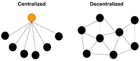 centralized or decentralized organizational structure