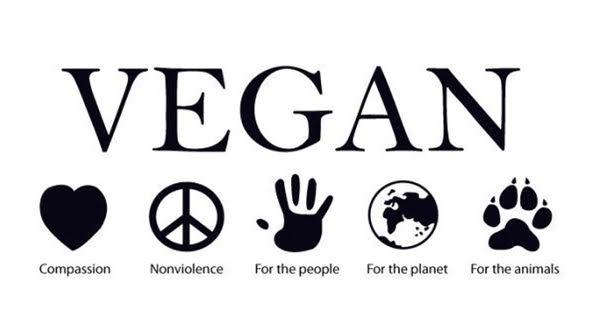 Fossil Fuels - go Vegan