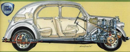 'Lancia Ardea' Poster by Giorgio Alisi, 1939 cutaway car