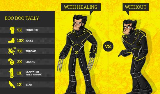 Wolverine Heal