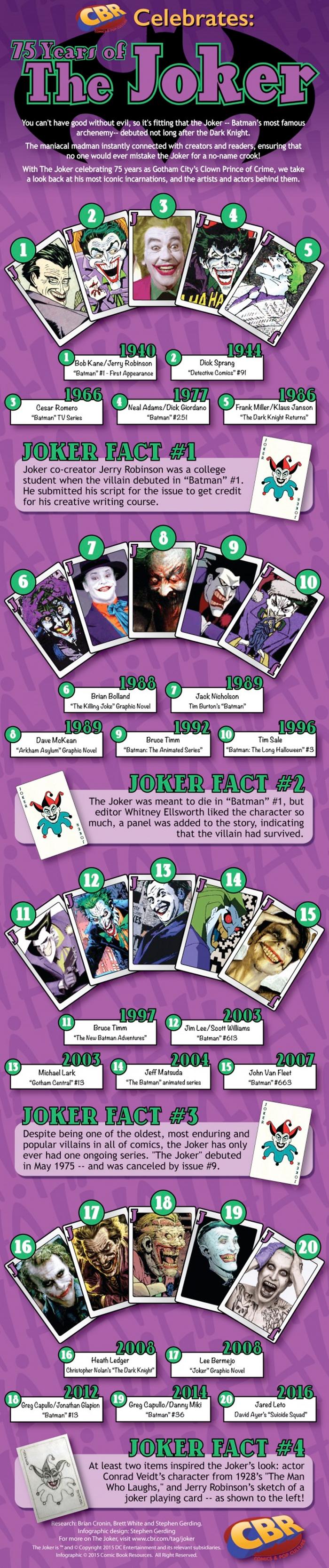 joker-infographic-evolution