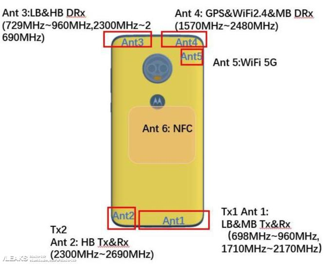 img Moto G7 schematics, specs and dimensions leaked by FCC