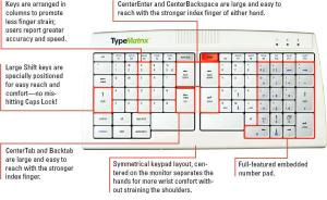 Typematrix EZReach 2020 Keyboard Review  SLCentral