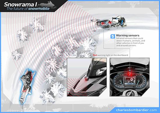 snowmobile-warning-sensors