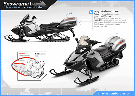 snowmobile-intergrated-rear-trunk