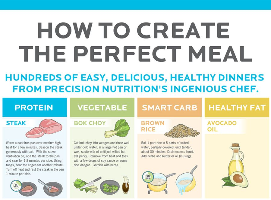 How to create a well-balanced healthy meal in 5 steps ...