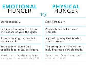 6 Differences Between Emotional and Physical Hunger