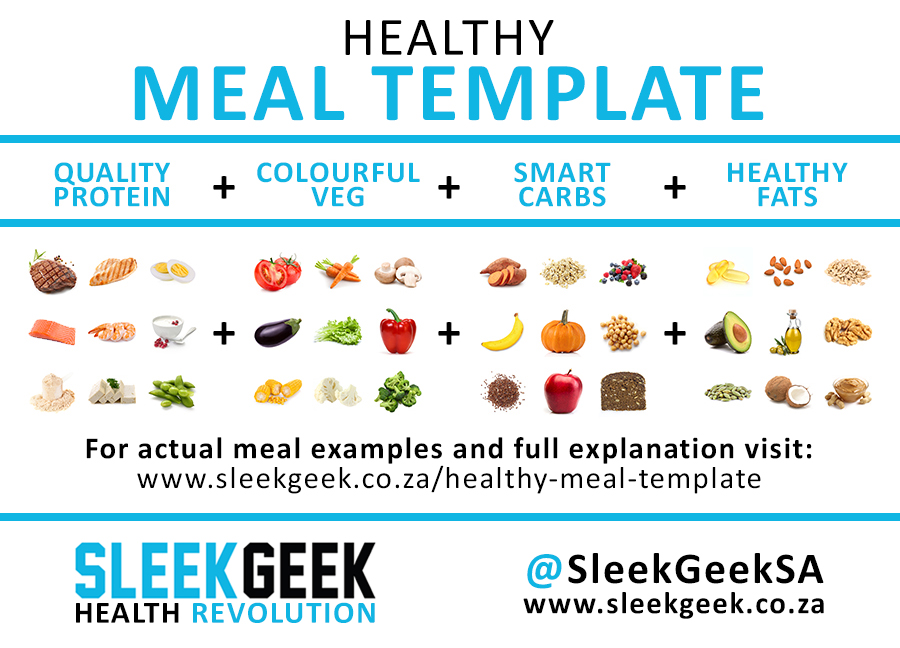 Healthy Meal Template