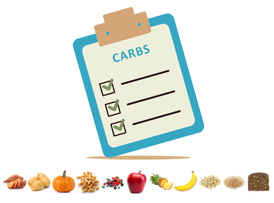 Smart Carbohydrate Foods