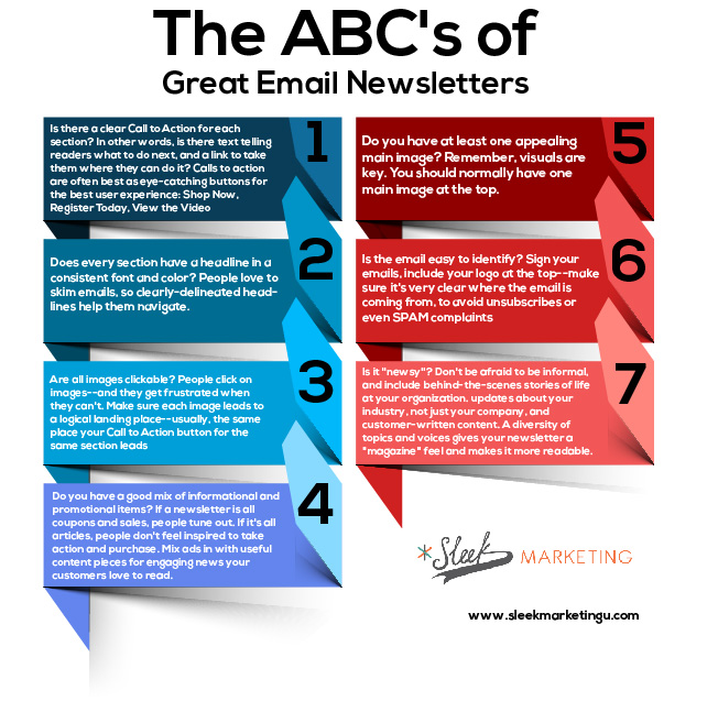 the abc s of great email newsletters sleek marketing business