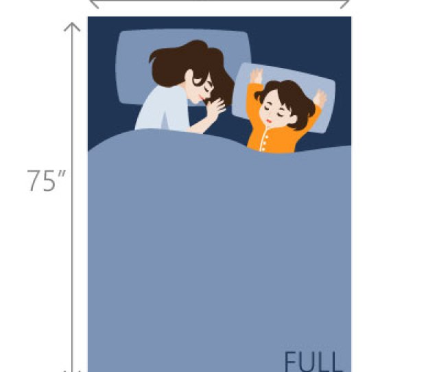 Illustration Of Full Size Bed Dimensions In Inches